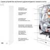 Що таке настінний двоконтурний газовий котел?