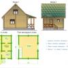 Будинок і лазня під одним дахом: як звести за всіма правилами?