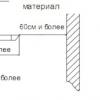 Газовий конвектор: етапи установки