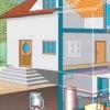 Геоотопленіе приватного будинку