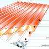 Гофролист для покрівлі: міцні і красиві гофровані даху