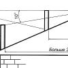 Інструкція по установці димоходів для газових котлів