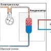 Як використовувати геотермальне тепло для опалювальної системи