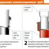 Як самостійно встановити каналізаційні труби