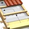 Як утеплити дах пінополіуретаном