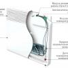 Основні критерії вибору електричного конвектора