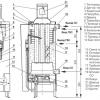 Особливості конструкції двоконтурного газового котла - як він улаштований?