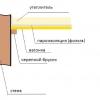 Пароізоляція стелі лазні: використовуємо сучасні способи
