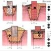 Розрахунок кількості цементу на куб бетону під фундамент