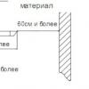 Способи монтажу витяжної труби для опалювального котла