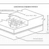 Будівництво приватного будинку: як розрахувати фундаментну плиту