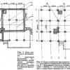 Будівництво фундаменту під лазню: основні види