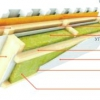 Теплоізоляція та утеплення даху