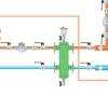 Установка газового настінного котла опалення