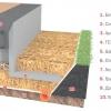 Як побудувати дерев'яний будинок для комфортного проживання?