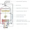 Як самостійно розрахувати потужність котла опалення?