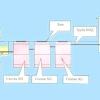 Монтаж каналізації для приватного будинку