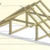 Розрахунок дерев'яних кроквяних систем, види їх конструкцій