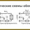 Ремонт побутових електропріладів своїми руками