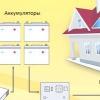 Вибір методу установки теплої підлоги