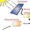 Вибір сонячних батарей