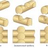 Способи і технологія рубки зрубів