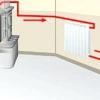 Способи опалення приватного будинку без використання газу