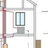 Яка схема опалення прийнятна для двоповерхового будинку?