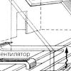 Способи повітряного обігріву та класифікація опалювальних систем